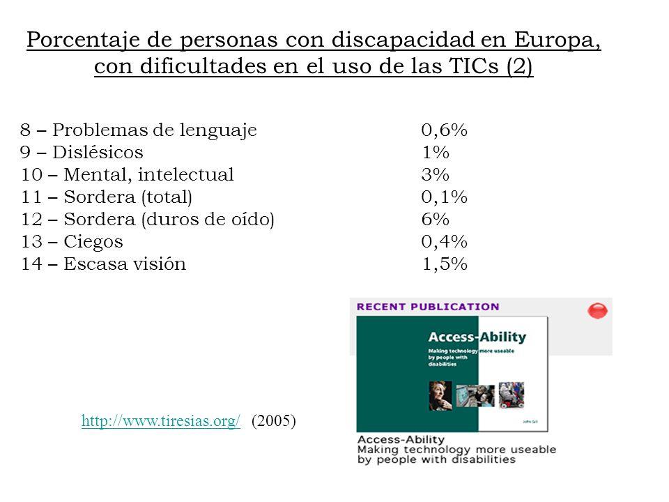 Porcentaje de personas con discapacidad en Europa, con dificultades en el uso de las TICs (2)