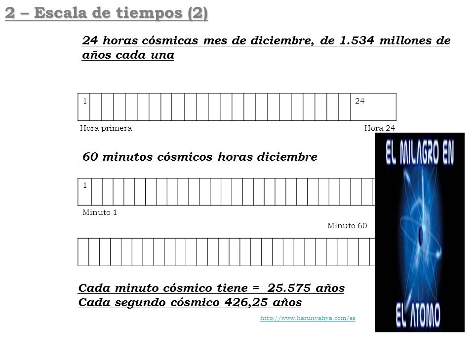 2 – Escala de tiempos (2) 24 horas cósmicas mes de diciembre, de 1.534 millones de años cada una. 1.