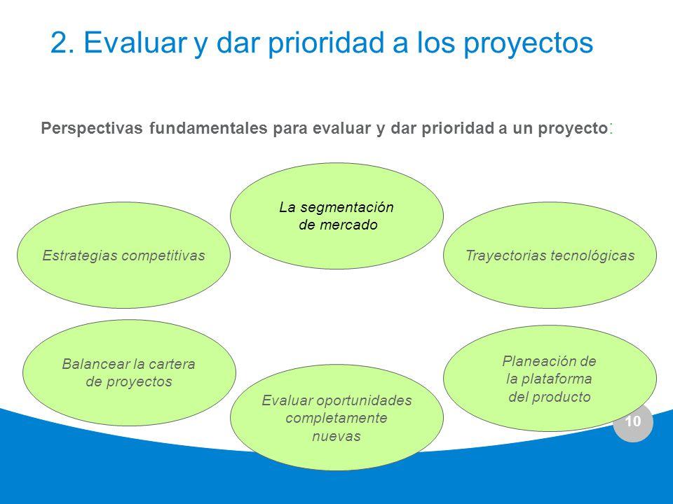 2. Evaluar y dar prioridad a los proyectos