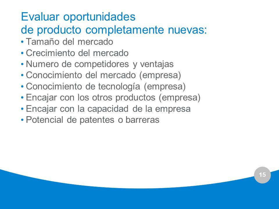 Evaluar oportunidades de producto completamente nuevas: