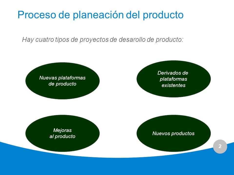 Proceso de planeación del producto