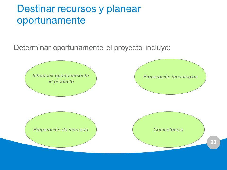 Destinar recursos y planear oportunamente