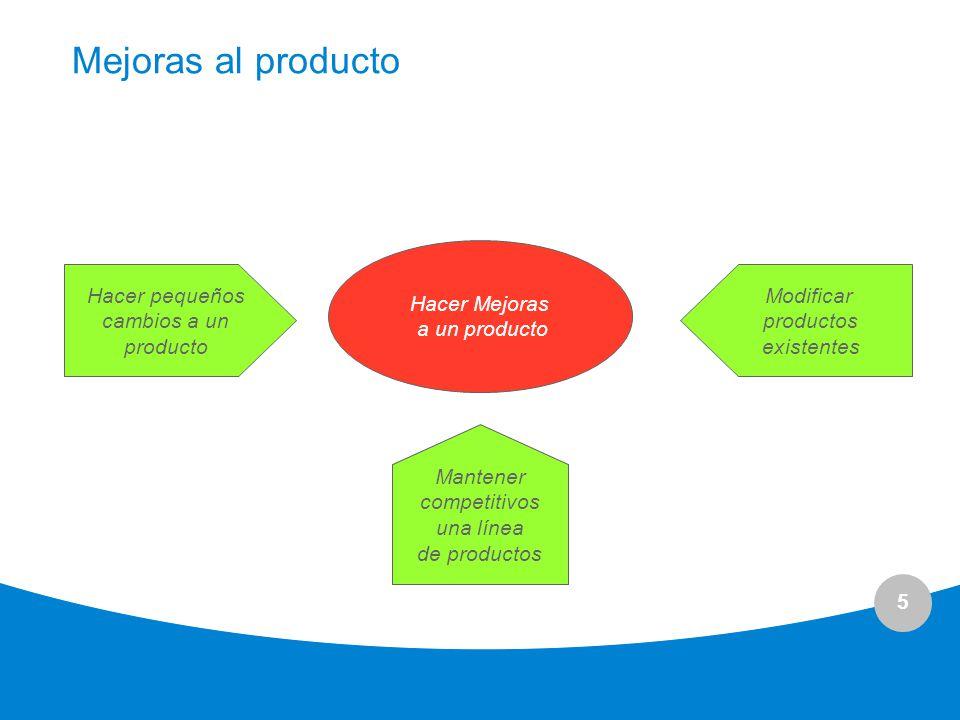 Mejoras al producto Hacer Mejoras a un producto