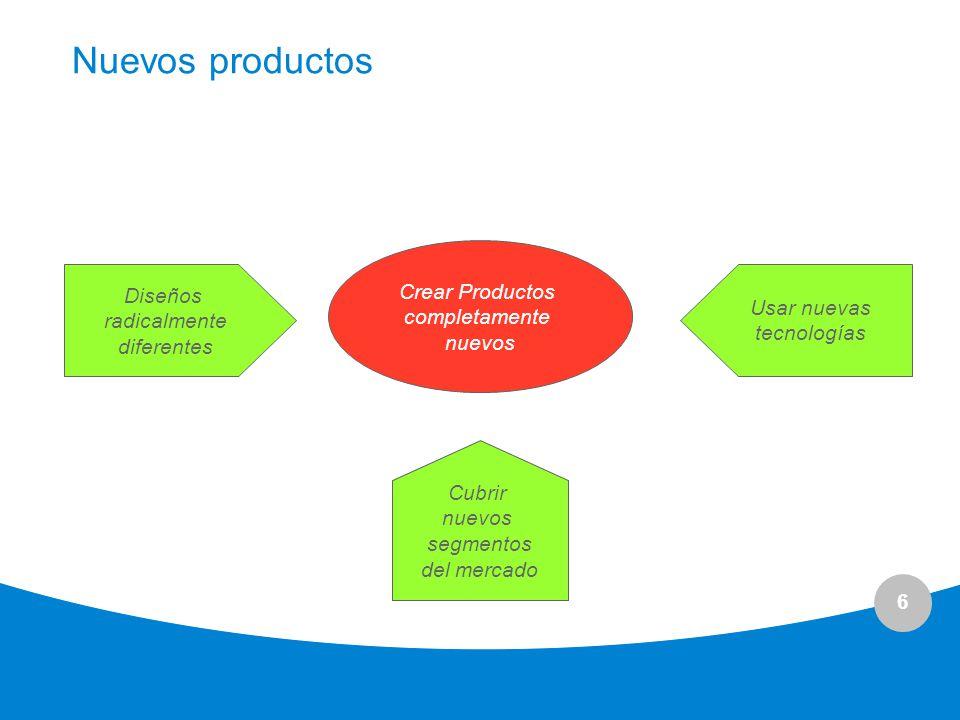 Nuevos productos Crear Productos completamente nuevos