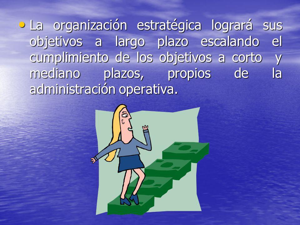 La organización estratégica logrará sus objetivos a largo plazo escalando el cumplimiento de los objetivos a corto y mediano plazos, propios de la administración operativa.