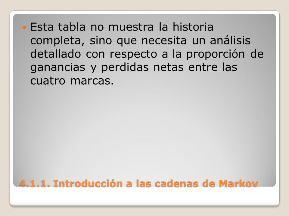 4.1.1. Introducción a las cadenas de Markov