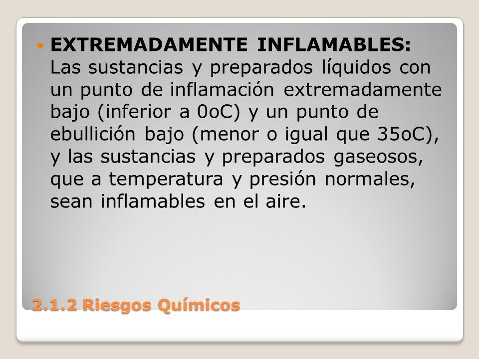 EXTREMADAMENTE INFLAMABLES: Las sustancias y preparados líquidos con un punto de inflamación extremadamente bajo (inferior a 0oC) y un punto de ebullición bajo (menor o igual que 35oC), y las sustancias y preparados gaseosos, que a temperatura y presión normales, sean inflamables en el aire.