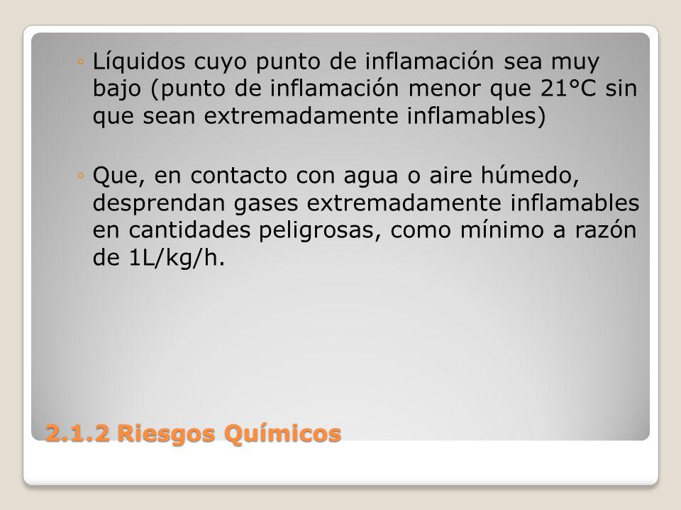 Líquidos cuyo punto de inflamación sea muy bajo (punto de inflamación menor que 21°C sin que sean extremadamente inflamables)