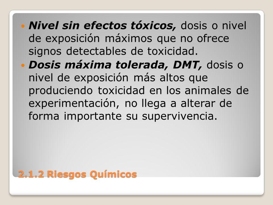 Nivel sin efectos tóxicos, dosis o nivel de exposición máximos que no ofrece signos detectables de toxicidad.