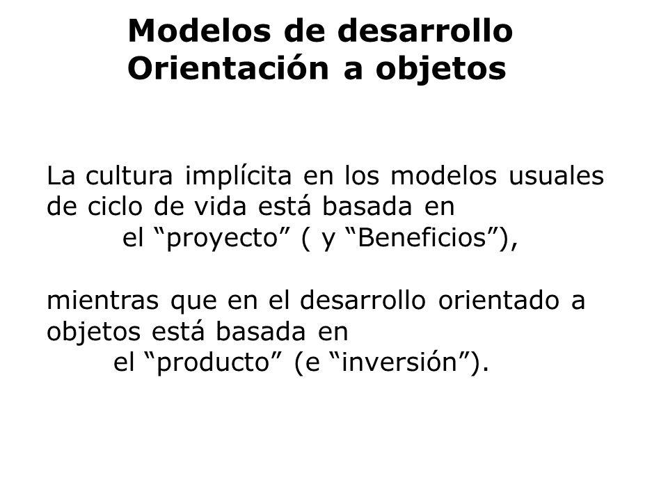 Modelos de desarrollo Orientación a objetos