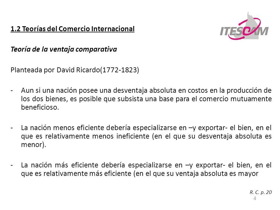 1.2 Teorías del Comercio Internacional