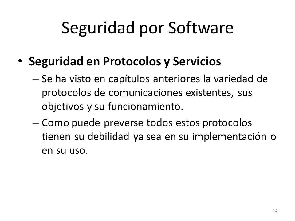 Seguridad por Software