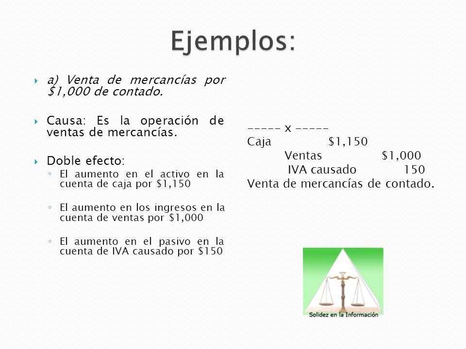 Ejemplos: a) Venta de mercancías por $1,000 de contado.