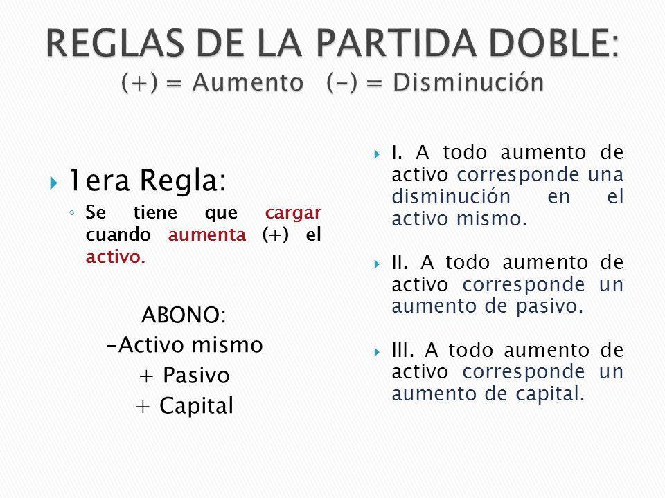 REGLAS DE LA PARTIDA DOBLE: (+) = Aumento (-) = Disminución