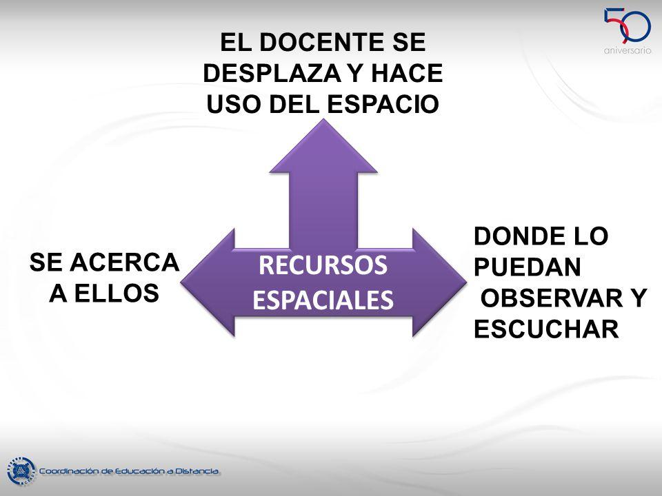 EL DOCENTE SE DESPLAZA Y HACE USO DEL ESPACIO