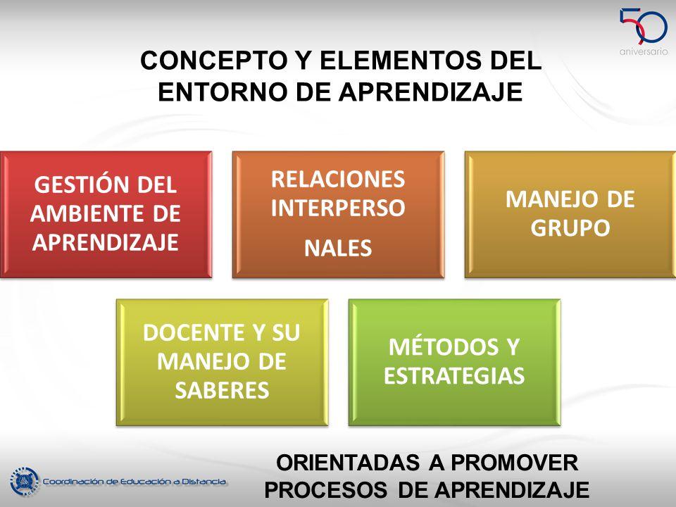 CONCEPTO Y ELEMENTOS DEL ENTORNO DE APRENDIZAJE
