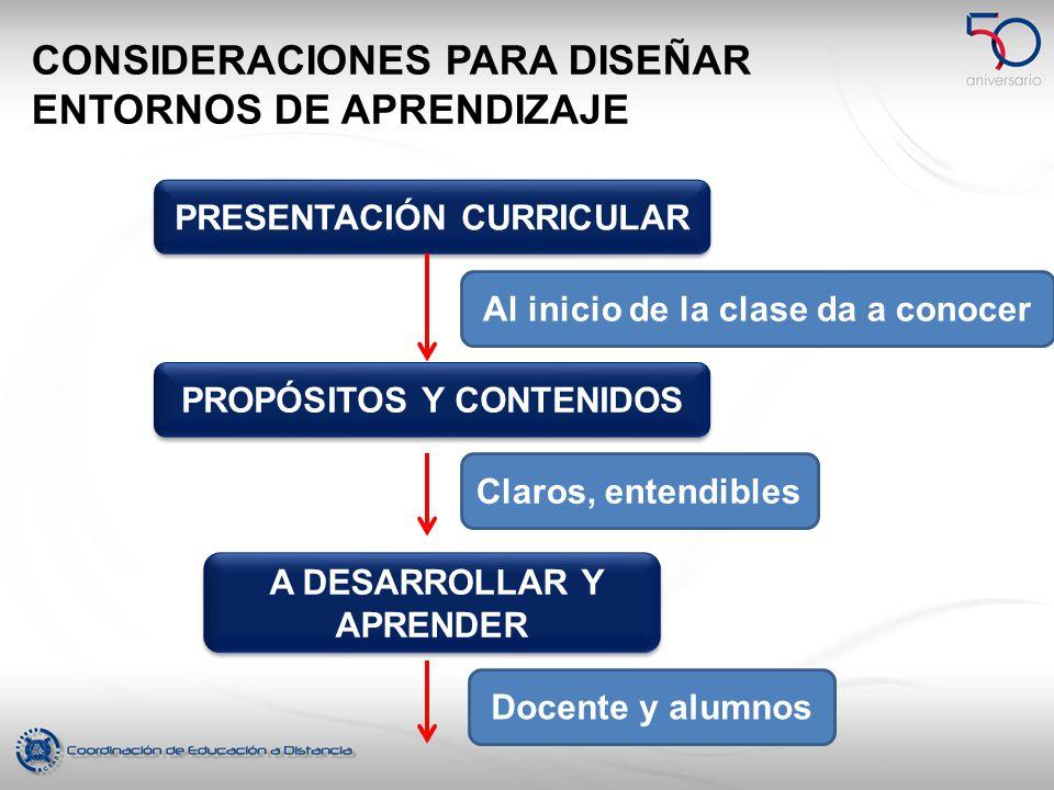 CONSIDERACIONES PARA DISEÑAR ENTORNOS DE APRENDIZAJE