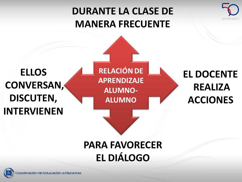 DURANTE LA CLASE DE MANERA FRECUENTE