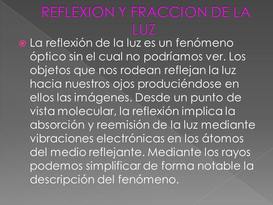 REFLEXION Y FRACCION DE LA LUZ