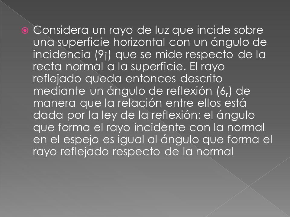 Considera un rayo de luz que incide sobre una superficie horizontal con un ángulo de incidencia (9¡) que se mide respecto de la recta normal a la superficie.