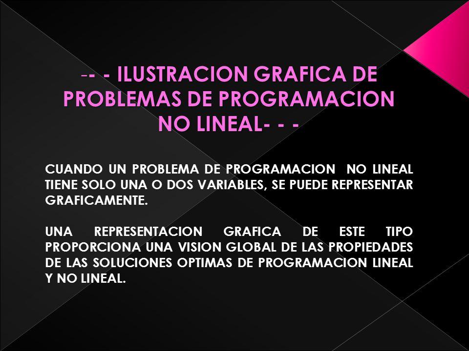 - - ILUSTRACION GRAFICA DE PROBLEMAS DE PROGRAMACION NO LINEAL- - -