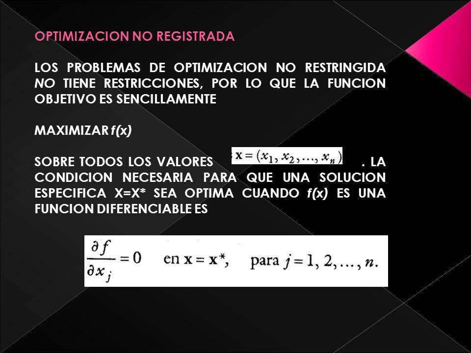OPTIMIZACION NO REGISTRADA