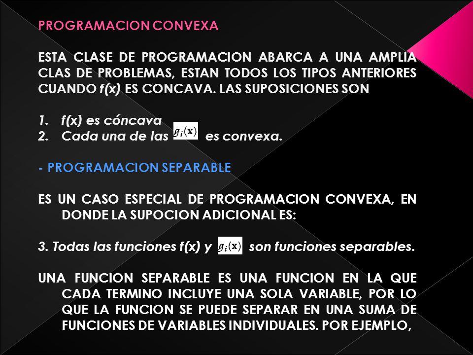 PROGRAMACION CONVEXA