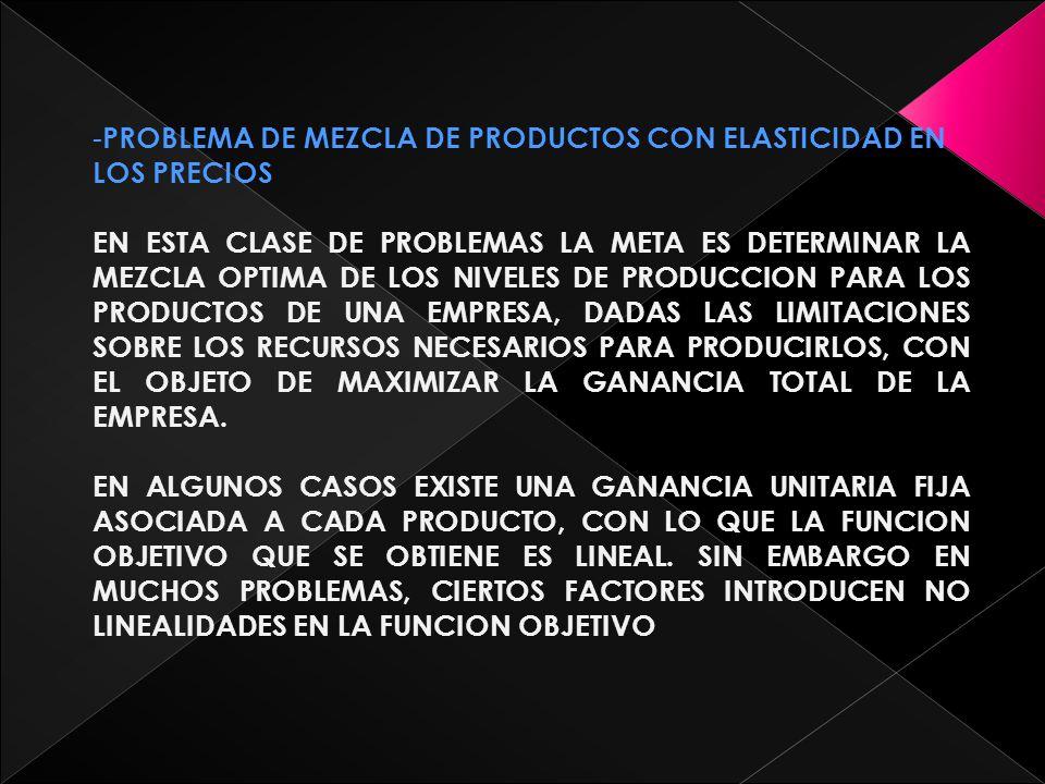 PROBLEMA DE MEZCLA DE PRODUCTOS CON ELASTICIDAD EN LOS PRECIOS
