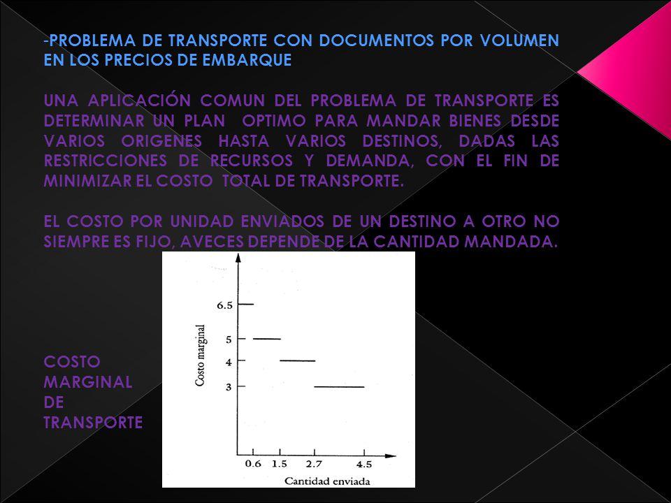 PROBLEMA DE TRANSPORTE CON DOCUMENTOS POR VOLUMEN EN LOS PRECIOS DE EMBARQUE