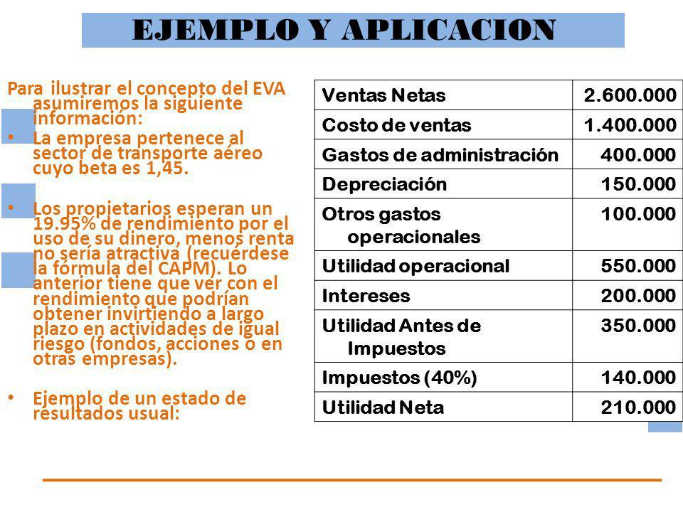 EJEMPLO Y APLICACION Para ilustrar el concepto del EVA asumiremos la siguiente información:
