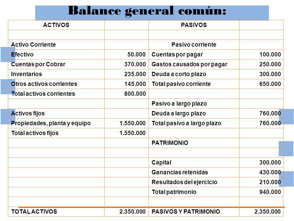 Balance general común: