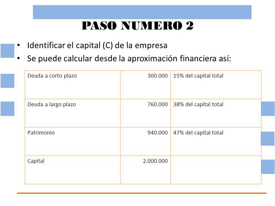 PASO NUMERO 2 Identificar el capital (C) de la empresa