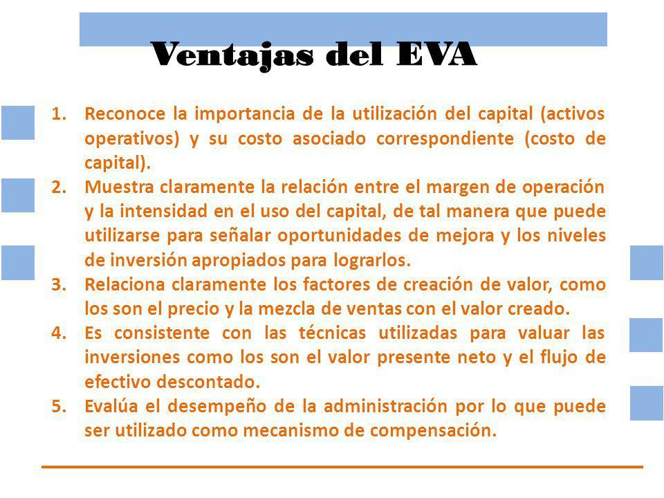 Ventajas del EVA Reconoce la importancia de la utilización del capital (activos operativos) y su costo asociado correspondiente (costo de capital).