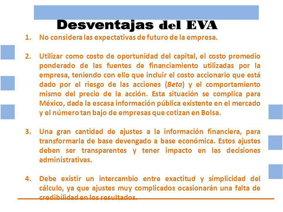 Desventajas del EVA No considera las expectativas de futuro de la empresa.