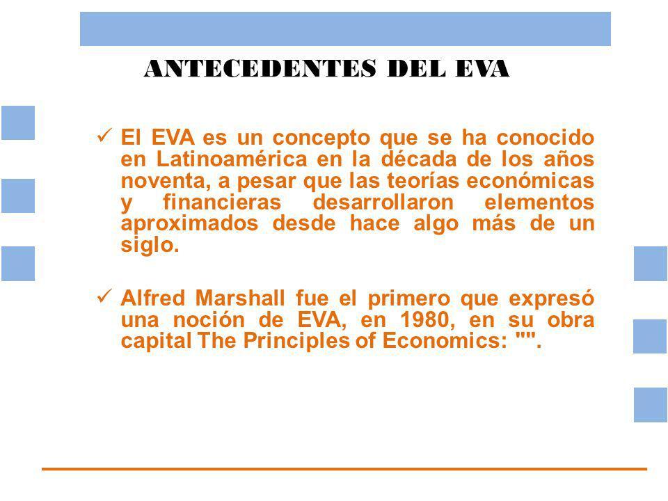 ANTECEDENTES DEL EVA