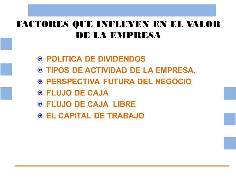 FACTORES QUE INFLUYEN EN EL VALOR DE LA EMPRESA