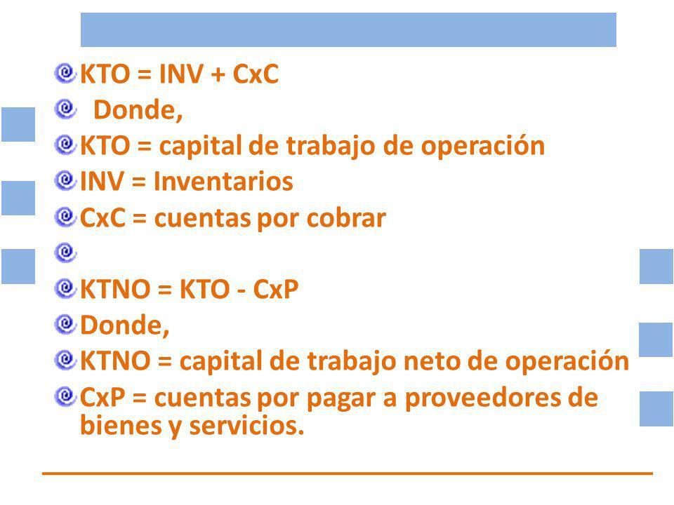 KTO = INV + CxC Donde, KTO = capital de trabajo de operación. INV = Inventarios. CxC = cuentas por cobrar.