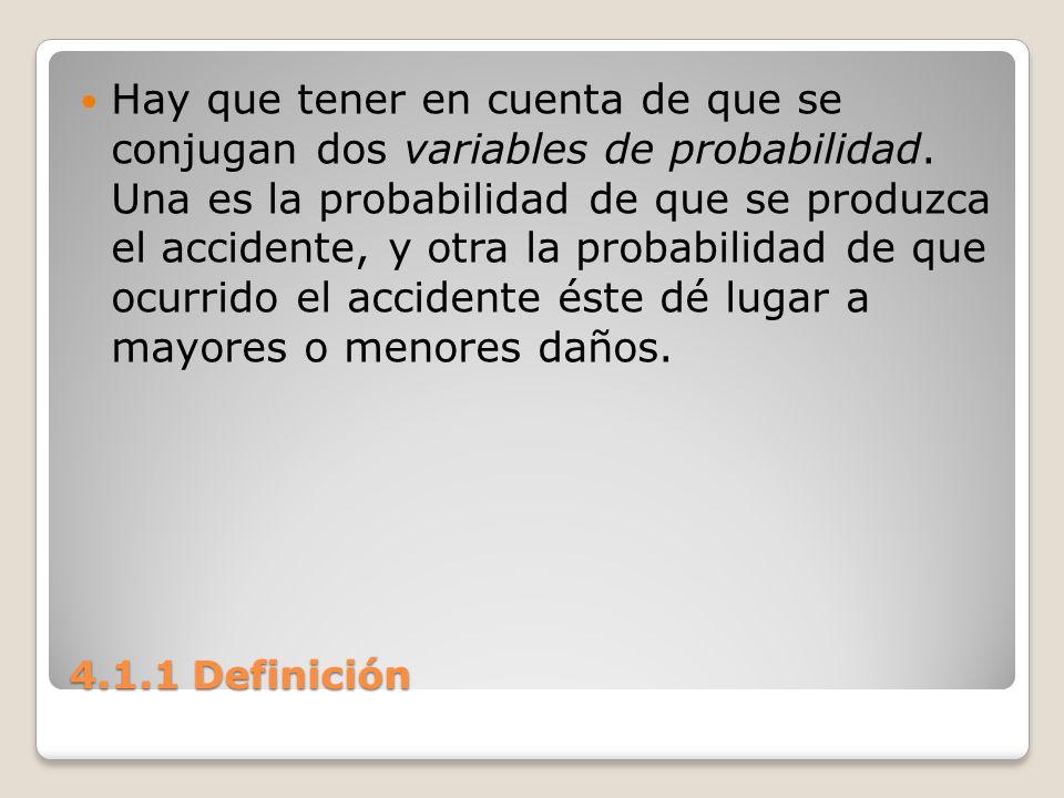 Hay que tener en cuenta de que se conjugan dos variables de probabilidad. Una es la probabilidad de que se produzca el accidente, y otra la probabilidad de que ocurrido el accidente éste dé lugar a mayores o menores daños.
