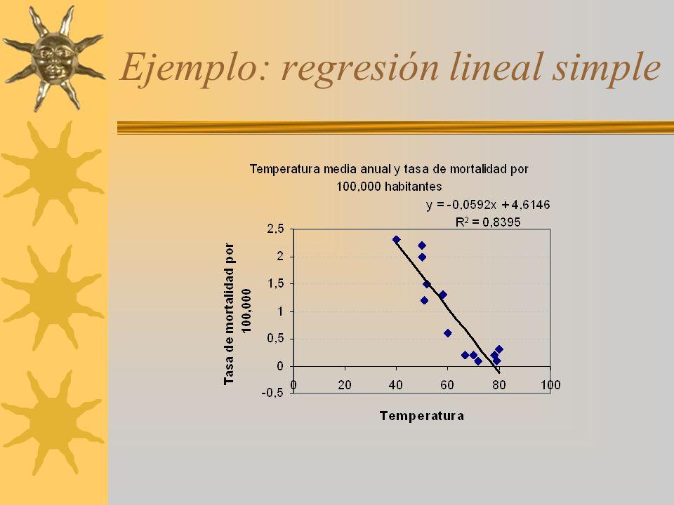 Ejemplo: regresión lineal simple