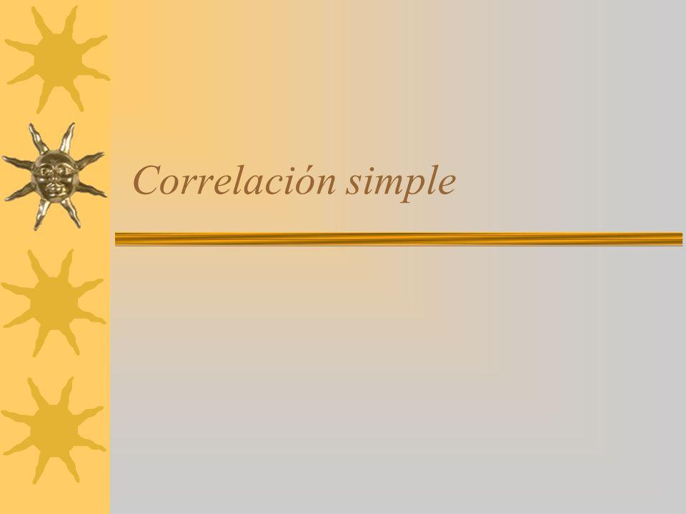 Correlación simple