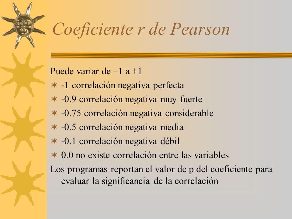 Coeficiente r de Pearson