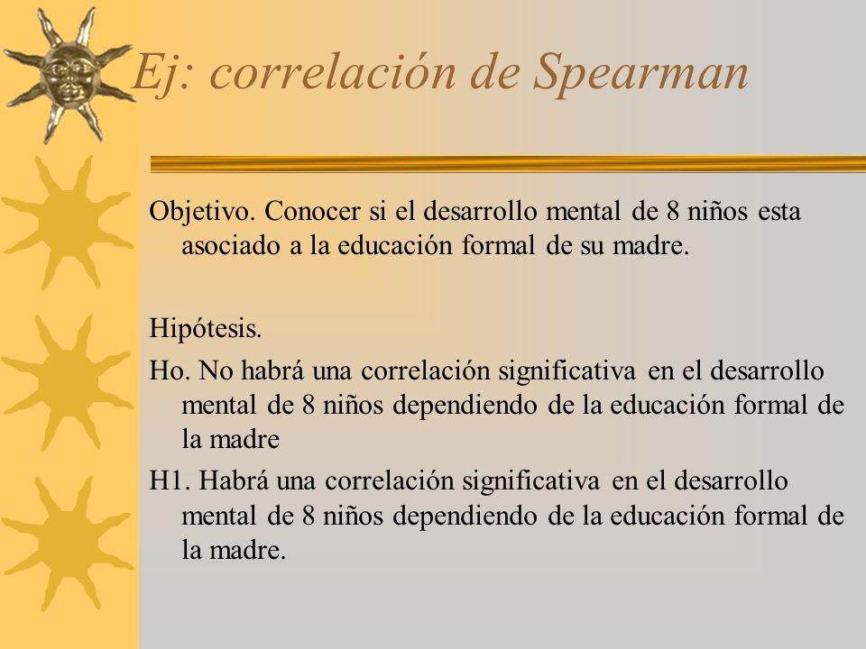 Ej: correlación de Spearman