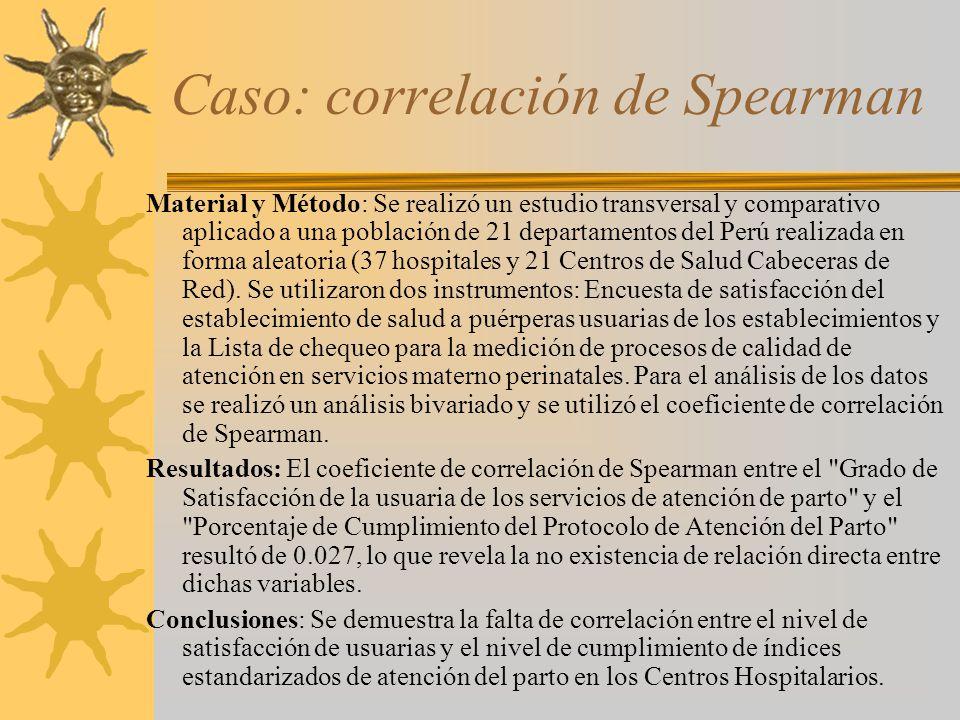 Caso: correlación de Spearman