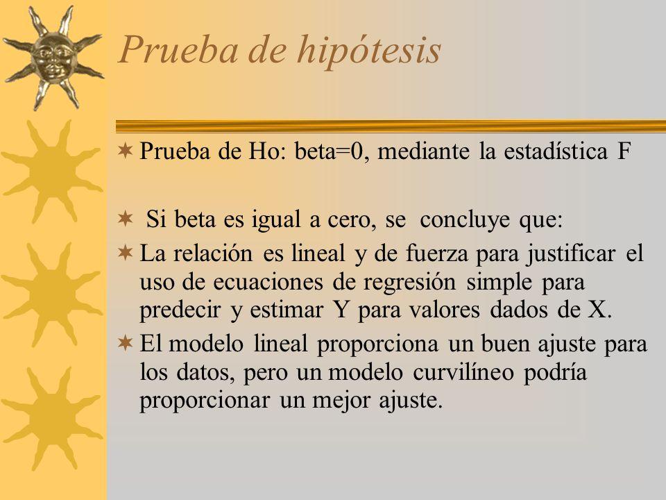 Prueba de hipótesis Prueba de Ho: beta=0, mediante la estadística F