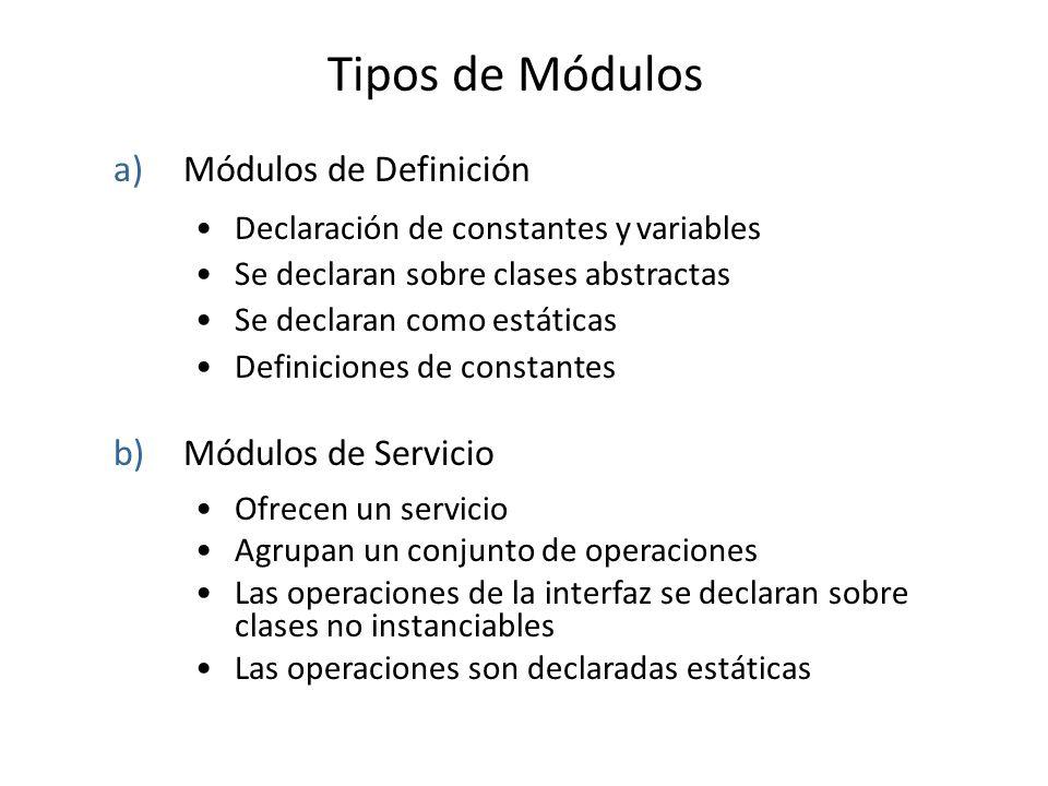 Tipos de Módulos Módulos de Definición Módulos de Servicio