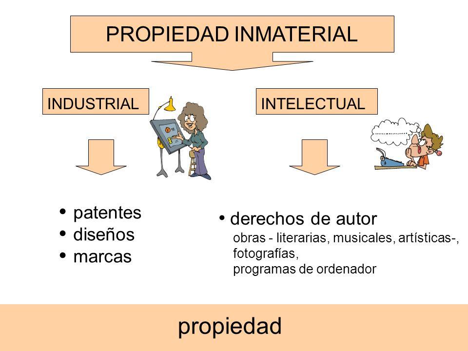 propiedad PROPIEDAD INMATERIAL patentes derechos de autor diseños