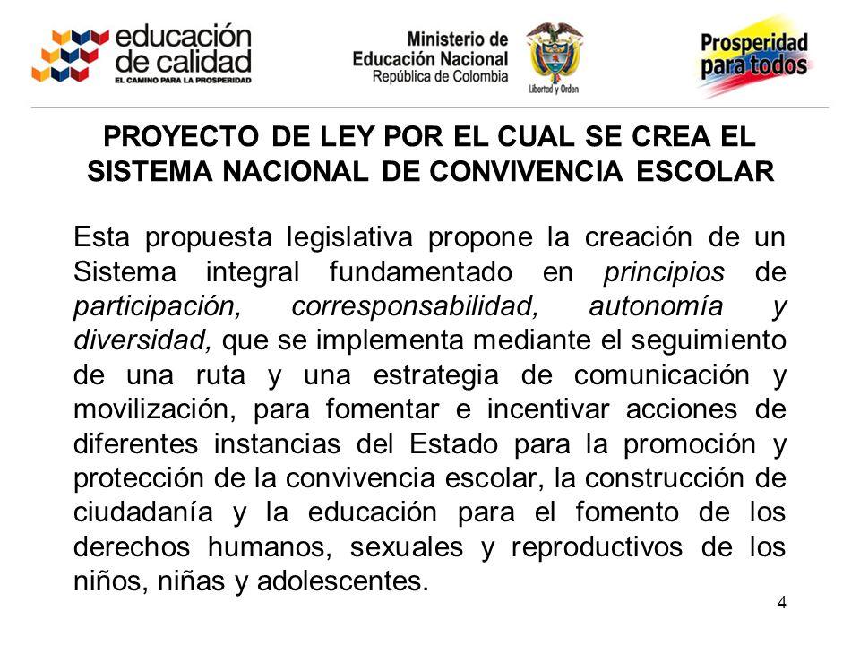 PROYECTO DE LEY POR EL CUAL SE CREA EL SISTEMA NACIONAL DE CONVIVENCIA ESCOLAR