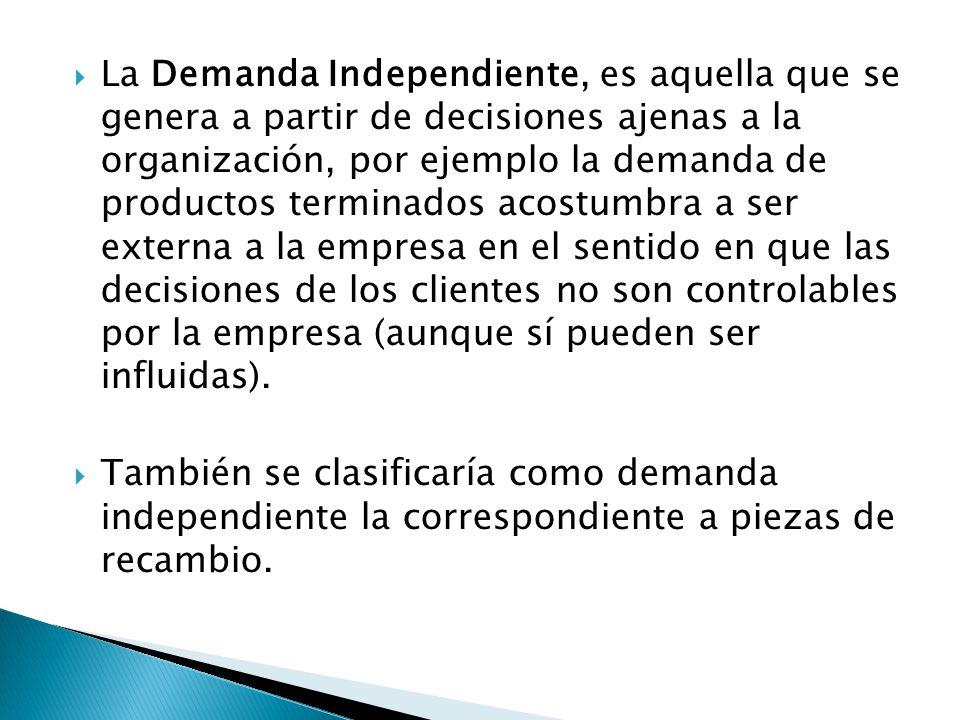 La Demanda Independiente, es aquella que se genera a partir de decisiones ajenas a la organización, por ejemplo la demanda de productos terminados acostumbra a ser externa a la empresa en el sentido en que las decisiones de los clientes no son controlables por la empresa (aunque sí pueden ser influidas).
