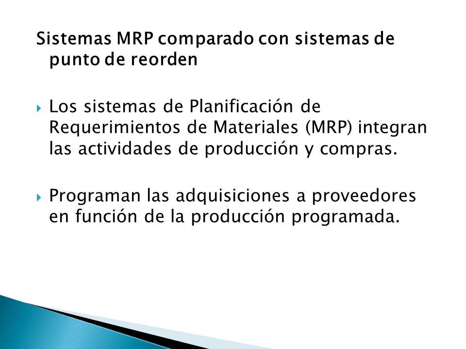 Sistemas MRP comparado con sistemas de punto de reorden