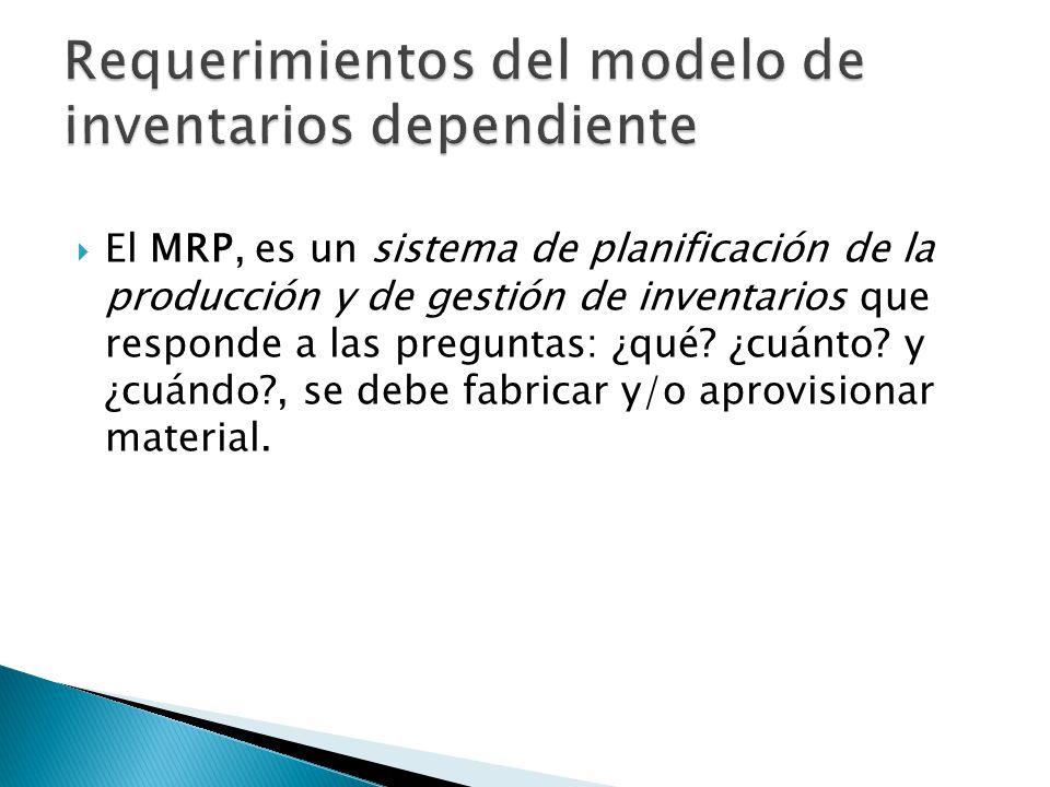 Requerimientos del modelo de inventarios dependiente